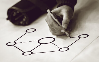 How Do You Organize Your Organization